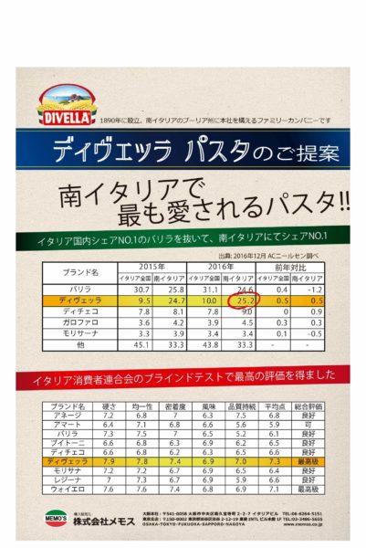(株)メモス資料